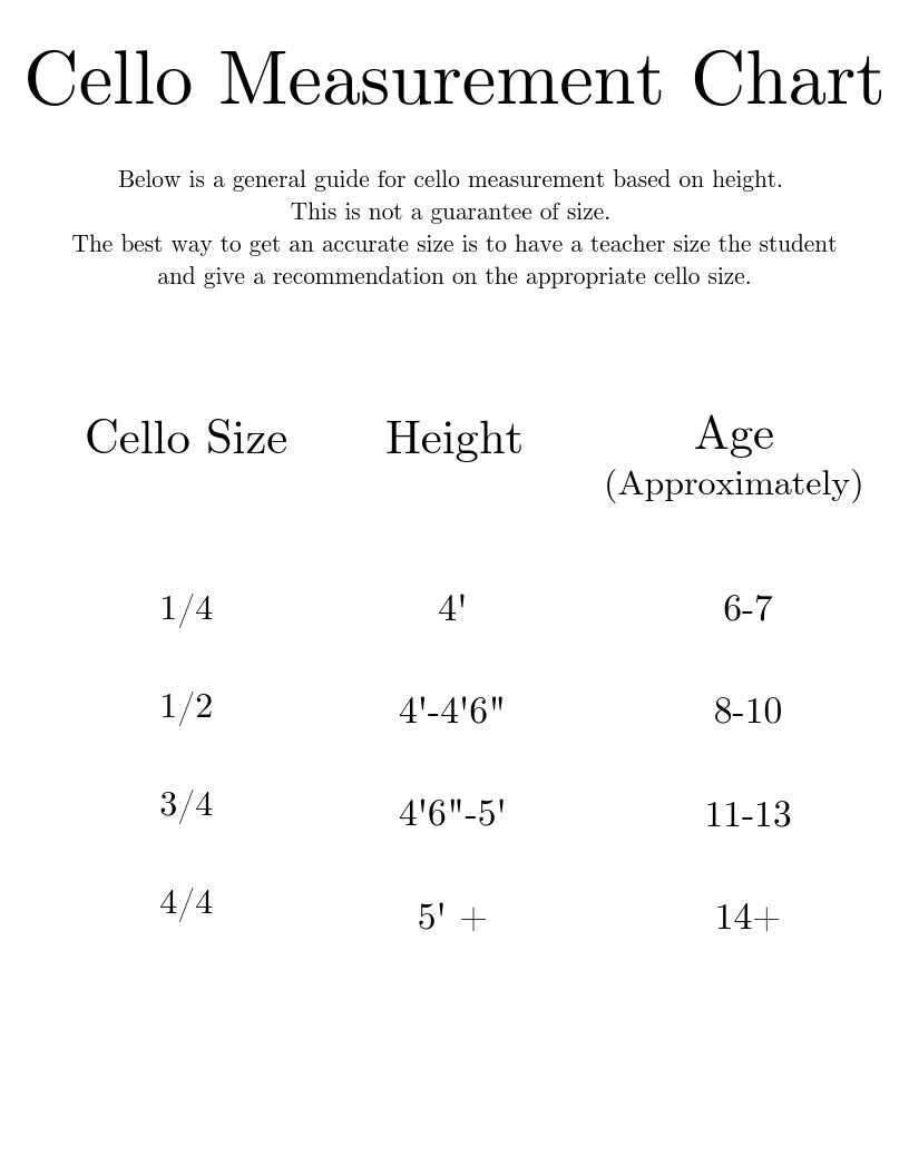 Cello Measurement Chart_updated
